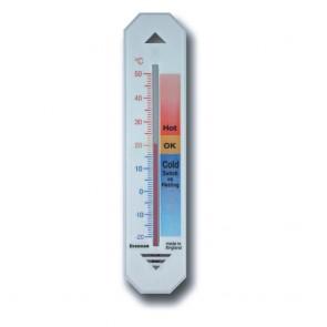 Hypothermia Thermometer