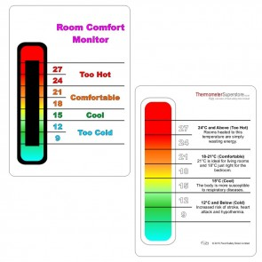 Custom Printed Room Comfort Monitor